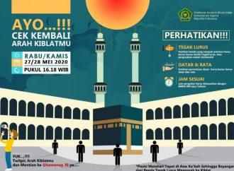 Cek Arah Kiblat, 27- 28 Mei Matahari Melintas di Atas Ka'bah